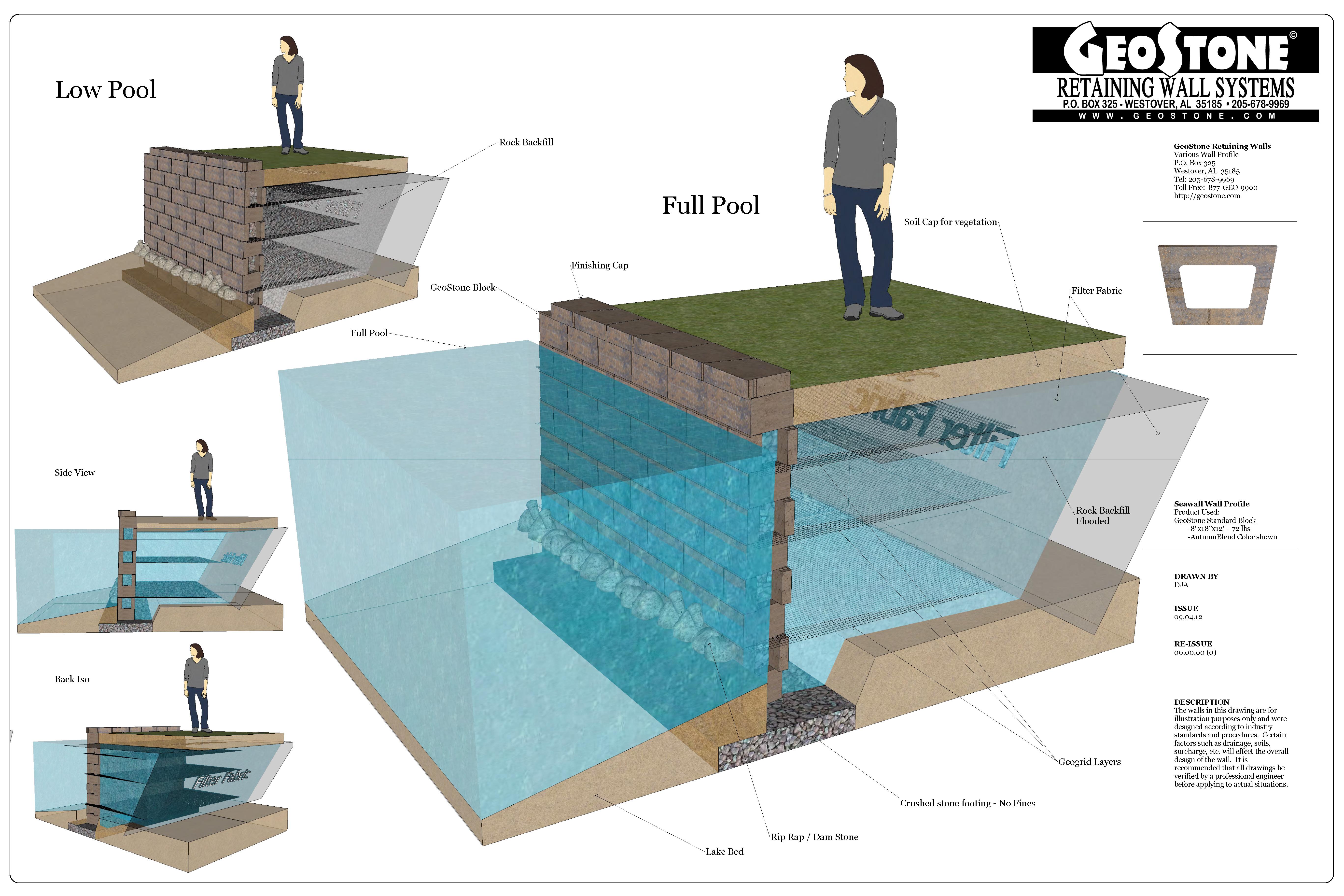 Open Core Geostone Modular Retaining Walls